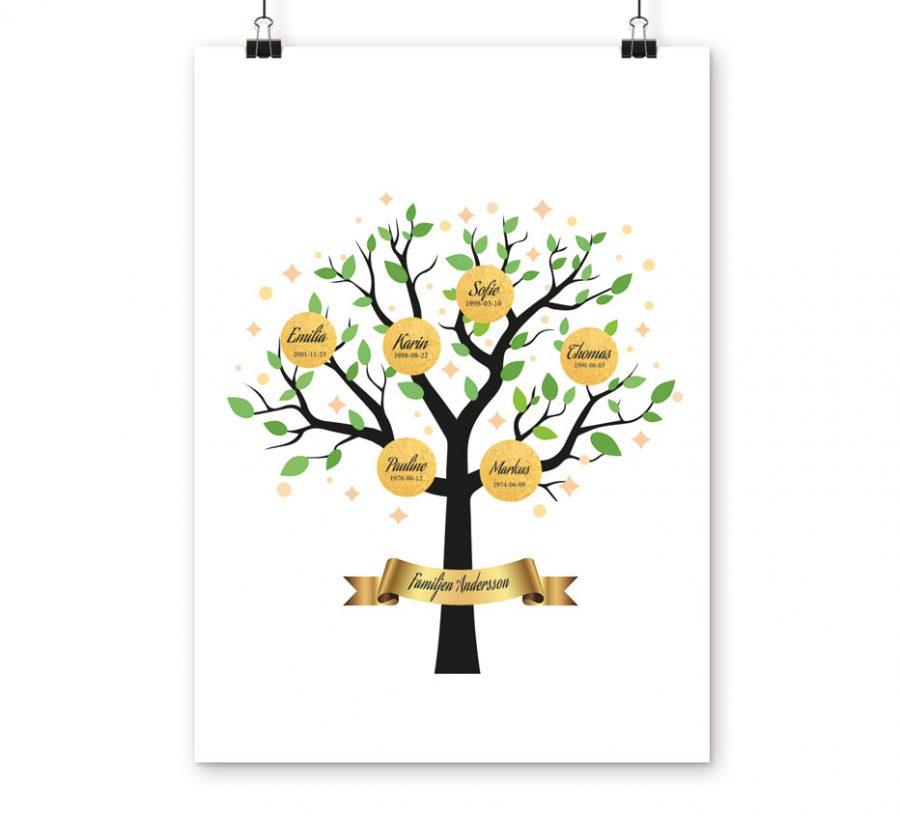 Familjeträd tavla